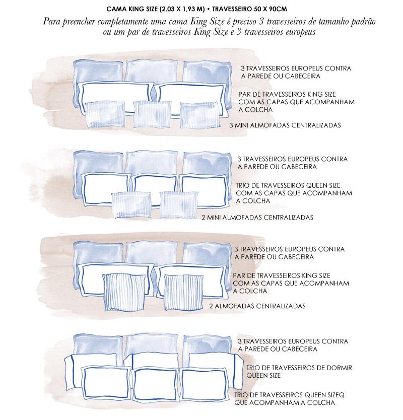 Como arrumar a cama um guia ilustrado por nat lia for Tipos de camas queen